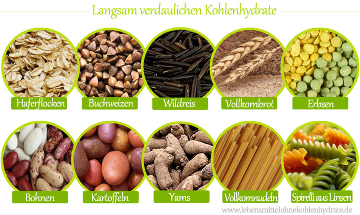 lebensmittel mit gute kohlenhydrate