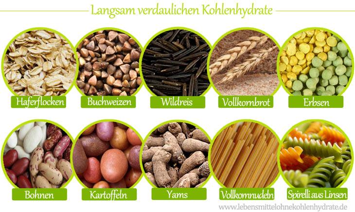 lebensmittel mit kohlenhydrate