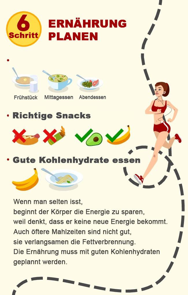 Stoffwechsel beschleunigen