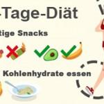 90-Tage-Diät
