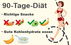 90 Tage-Diät